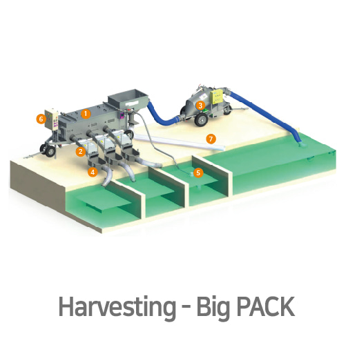 Harvesting - Big Pack