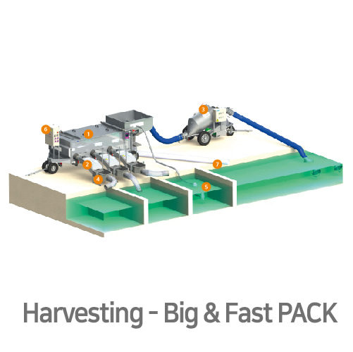 Harvesting - Big&Fast Pack